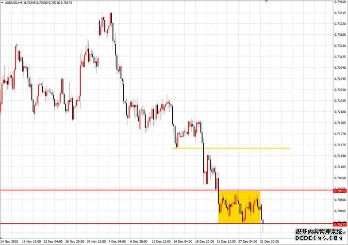 TradeMax每日市场分析:( 01月02日)