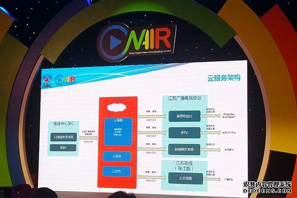 使用OnAir搭建的IBC赛事云服务平台服务本次青奥