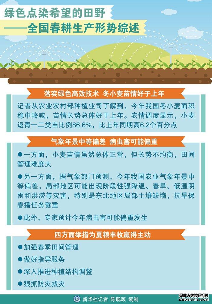 绿色点染希望的田好玩的网页游戏野――全国春耕生产形势综述