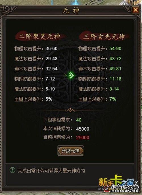 龙城传奇元神玩法介绍 怎么替身元神修为说明