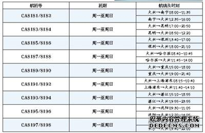 北京大兴国际机场往返九地航线公布