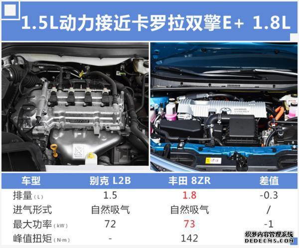 别克VELITE 6插混版 1.5L+双电机/油耗4.9L/100km-图1